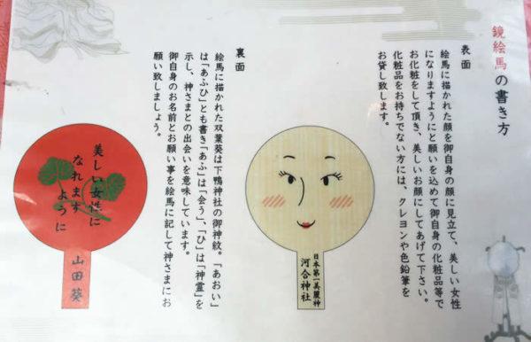 河合神社 鏡絵馬の書き方