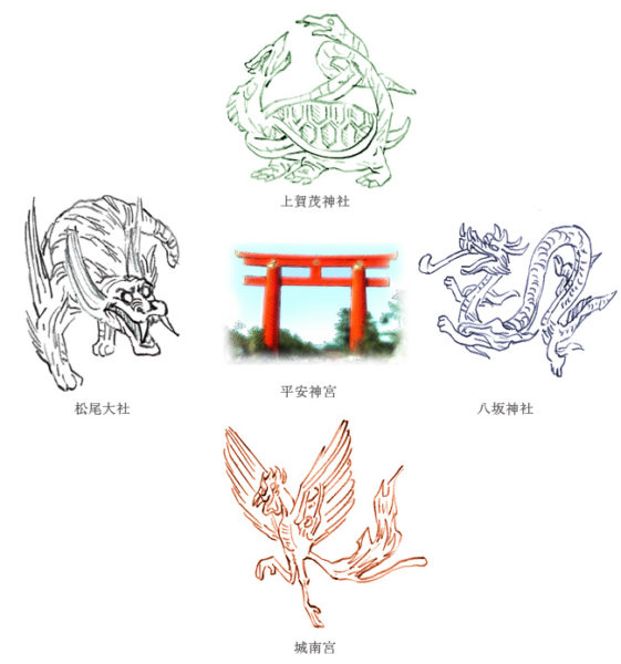 京都五社巡り